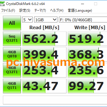 ガチャポンパッ!mini3.0でCrystalDiskMark 7.0.0 x64のテスト