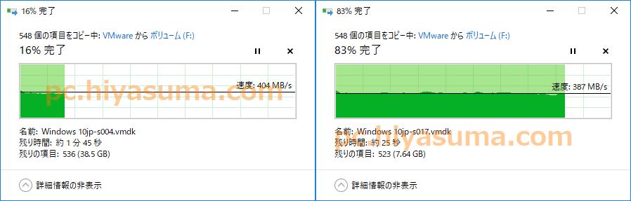 Crucial MX500 500GBのファイル転送中の書き込み転送速度