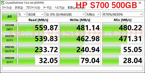 HP S700 500GBをCrystalDiskMark 7の8GiBでテスト
