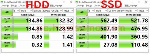 HDDとSSDのCrystalDiskMarkのテスト結果