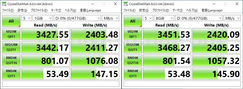CrystalDiskMark 8でPHISON PS5012-E12S 512Gのベンチマークテストをした結果