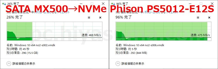 ファイルを転送してPHISON PS5012-E12S 512Gの書き込み速度を確認した